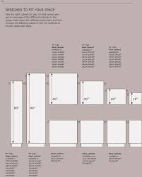 Unique Ikea Wall Cabinet Height Updating Kitchen Cabinets On A Budget
