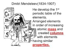 Dmitri Mendeleev( ) He develop the 1st periodic table of the ...