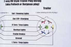 7 Pin RV Wiring Diagram 6 pin trailer wiring diagram 6 pin trailer connector wiring
