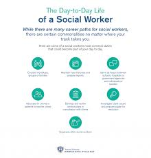 Become A Social Worker The Roles And Responsibilities Of Social Workers