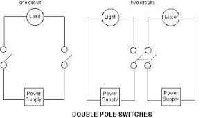 double pole throw switch wiring diagram wiring diagram 2 Pole Switch Diagram toggle switch wiring readingrat 2 pole switch wiring diagram