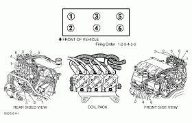 2000 pontiac grand am engine diagram wiring library 99 grand am engine diagram smart wiring diagrams u2022 2001 pontiac grand prix fuse panel