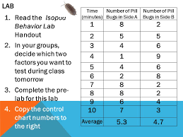 sow bug lab the background info as well as the general info  3 lab 1