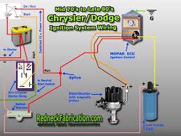 mopar wiring diagram powerflex 755 wiring diagrams \u2022 free wiring dodge ignition wiring diagram at Mopar Wiring Diagram