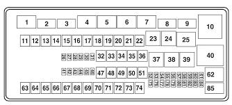 82 F150 Fuse Box Diagram Ford Power Distribution Box Fuses