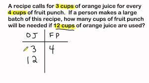 Grade Ratio Word Problems Using Ratio Tables To Solve YouTube Math ...