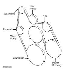 i need a 98 chevy astro van serpentine belt diagram 4 3l