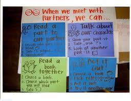 Partner Reading Options Workshop Photos The Reading
