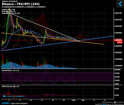 Trx Chart Chart Tron Trx Technical Analysis Im Bearish Steemit