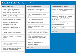 How To Launch Your Saas Product And Get Traction Checklist
