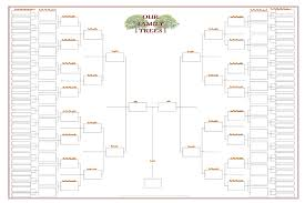 7 Generation Pedigree Chart Free Tips To Organize Your Genealogy Using Free Family Tree
