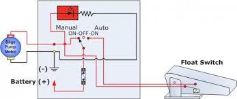 xylem bilge float switch wiring diagram readingrat net Automatic Bilge Pump Wiring Diagram xylem bilge float switch wiring diagram rule automatic bilge pump wiring diagram