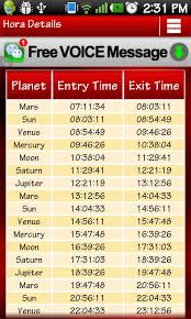 Hora Muhurat Astrology 1 0 Apk Download Android Books