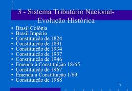 Resultado de imagem para brasil colônia para império