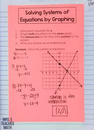 solving systems of equations by graphing interactive notebook page