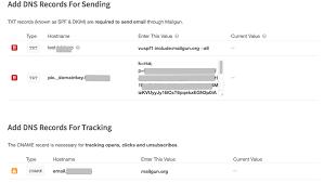 Setup Mailgun On Namecheap Spf Dkim Cname And Mx