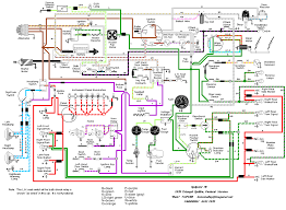 classic car wiring solidfonts wiring diagrams cars the diagram
