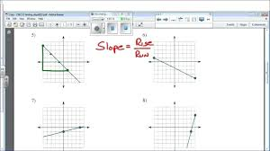 find the slope for each equation math aids how to in econ microeconomics