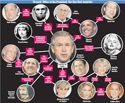the atlantean conspiracy american presidential bloodlines bush is closely related to the king of and has kinship every member of the british royal family and the house of windsor