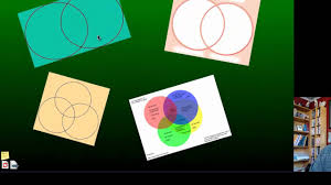 Write A Conditional Statement From The Venn Diagram G21b Truth Value Of Conditional Statements And Venn Diagrams