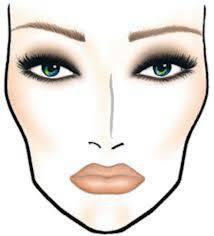 Bridal Makeup Face Charts Saubhaya Makeup