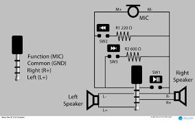 3 5 mm audio jack wiring diagram stereo headphone jack wiring Microphone Jack Wiring Diagram sennheiser 3 5mm connector repair stuning wiring diagram for 3 5 3 5 mm audio jack microphone headset jack wiring diagram