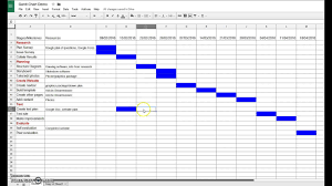 Google Sheets Gantt Chart Plugin Templates Spreadsheet