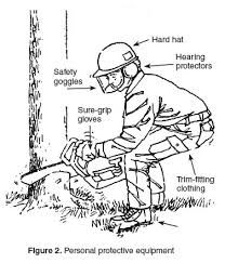 chainsaw blade drawing. figure 2. personal protective equipment chainsaw blade drawing