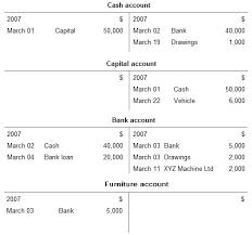 T Accounts Examples Double Entry System For Assets And Liabilities Examples Prepare
