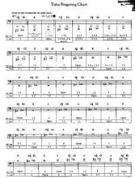 F Tuba Finger Chart Horn Fingering Chart Thefrenchhorn Net Mafiadoc Com