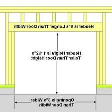 Rough Opening For Garage Door 8X7 – Dandk Organizer