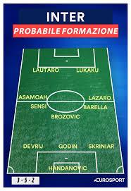 Formazioni tipo Serie A: come giocheranno e i titolari delle ...