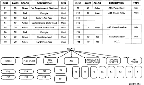 wiring diagram for 1995 jeep wrangler the wiring diagram jeep wrangler yj fuse box jeep wiring diagrams for car or truck