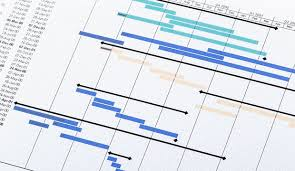 How To Create A Gantt Chart Visualization The Tibco Blog