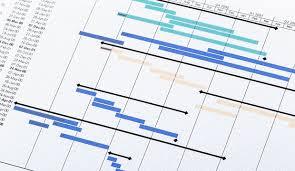 A Gantt Chart Graphs The Relationships Between How To Create A Gantt Chart Visualization The Tibco Blog
