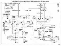diagram further 2000 impala fuse box diagram on jeep cherokee hood 2001 impala ls fuse box diagram 2001 impala wiring diagram wire center u2022 rh minimuma co
