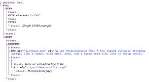 Using shadow DOM - Web Components | MDN