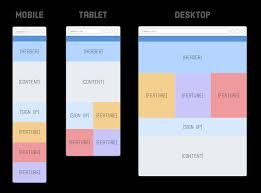 Css Design Responsive Design Tutorial Html Css Is Hard