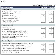Contractor Checklist Employee Or Independent Contractor Checklist