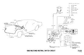 1965 mustang neutral safety switch wiring diagram great mustang neutral safety switch wiring diagram wiring diagram todays rh 11 1 9 1813weddingbarn com 65 mustang neutral safety switch wiring diagram 65 mustang