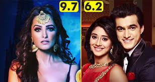 Trp Chart Of This Week Naagin 3 Tops The Trp Chart This Week Kumkum Bhagya On List