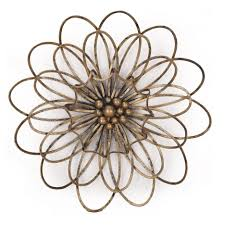 Metal Wall Decor For Kitchen The Magic That A Metal Wall Decor Can Bring To Your Home Wall