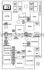 fuse box chevrolet cobalt 2009 chevy cobalt cigarette lighter fuse at 2005 Cobalt Fuse Box Diagram