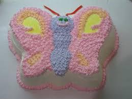 Creating A Simple Childrens Birthday Cake Lovetoknow