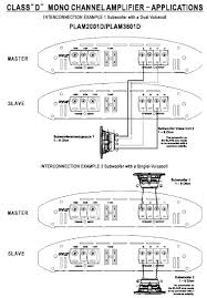 600 watt sony xplod amp wiring diagram diy enthusiasts wiring Sony Xplod Speaker Wiring pyle plam3601d class d monoblock power amplifier rh amazon com 25x4 sony xplod wiring diagram sony xplod wiring color code