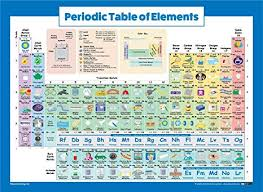Periodic Table Of Elements Poster For Kids Laminated 2019 Science Chemistry Chart For Classroom Double Sided 18 X 24