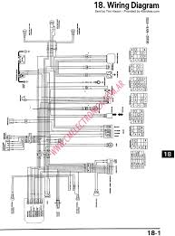 kawasaki 200 wiring diagram kawasaki discover your wiring honda xr650l 1986 honda 250es big red wiring diagram