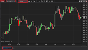 Order Flow Indicator Load With Tick Chart In Ninja Trader 8