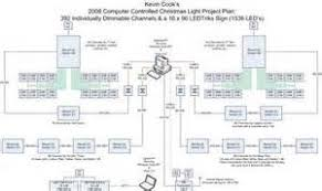 christmas light wiring diagram christmas image christmas light wiring diagram the wiring on christmas light wiring diagram