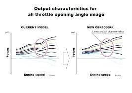 cbrrr headlight wiring diagram motorcycle expert motorcycle cbrrr headlight wiring diagram motorcycle astounding